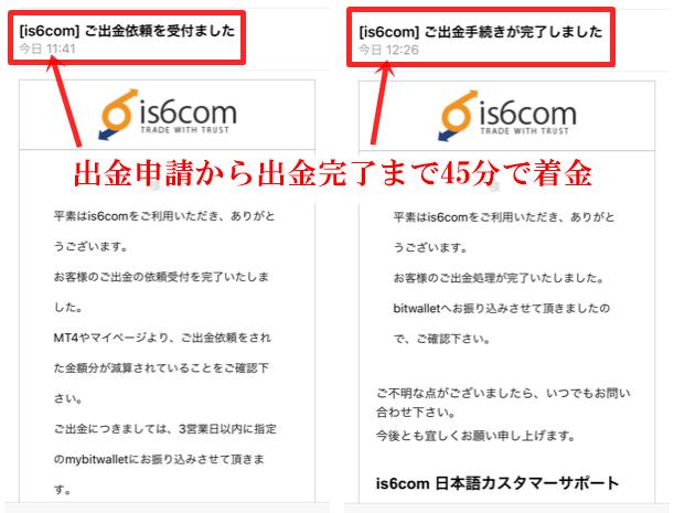 is6comの出金は速い