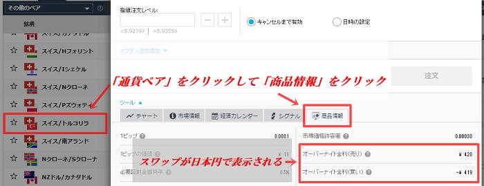 アイフォレックスはスワップが日本円で表示される