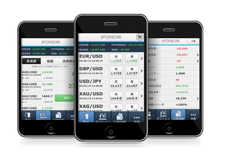iFOREXはスマホアプリで外出先での仮想通貨取引が可能