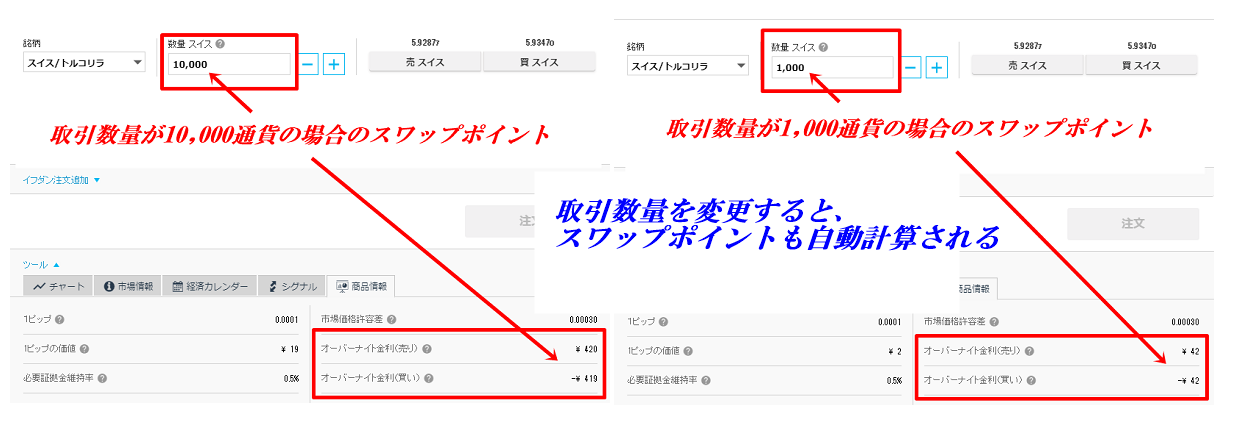 iforexのFXnetはスワップが自動計算される