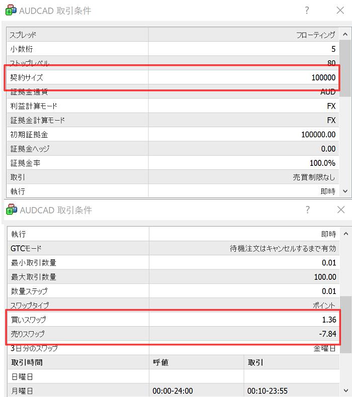 海外FXのスワップ計算方法