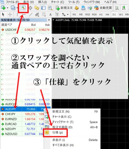 海外FXのスワップポイント計算方法