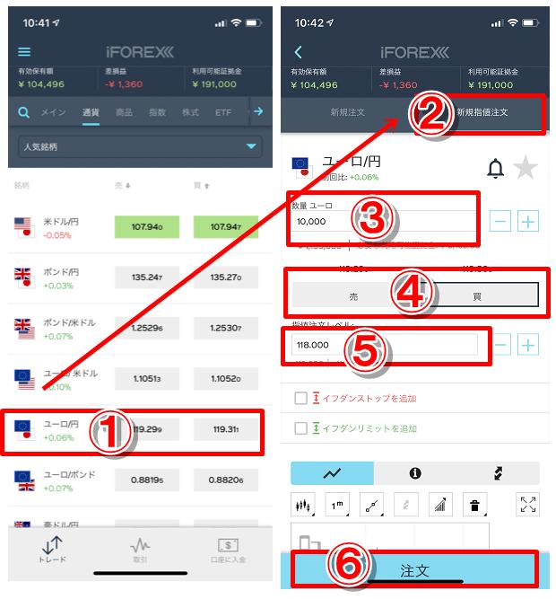 アイフォレックスのスマホアプリで新規指値注文を入れるやり方