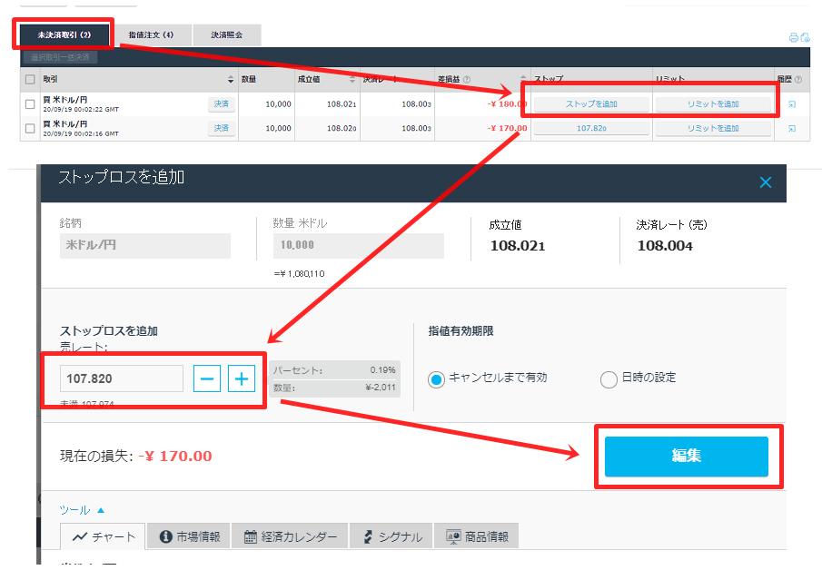 iFOREXのFxnetでリミット注文、ストップ注文を入れる