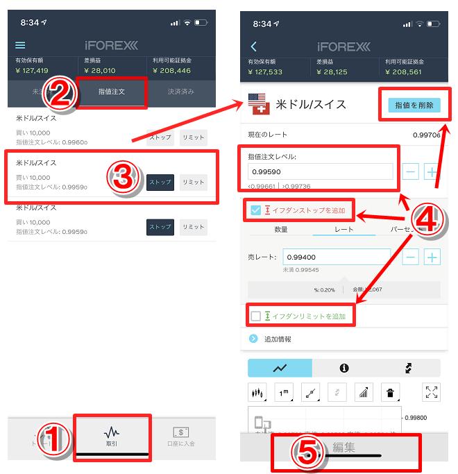 アイフォレックスのスマホアプリで注文を変更、削除するやり方