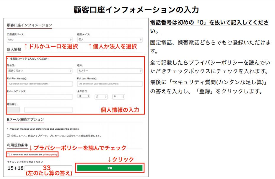 HotForexの口座開設方法