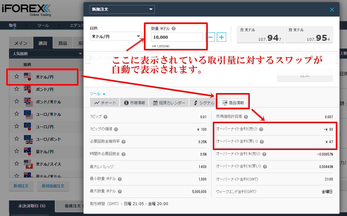 iFOREXのFxnetでスワップを確認する方法