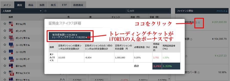 iFOREXのボーナスはトレーディングチケットとして表示される
