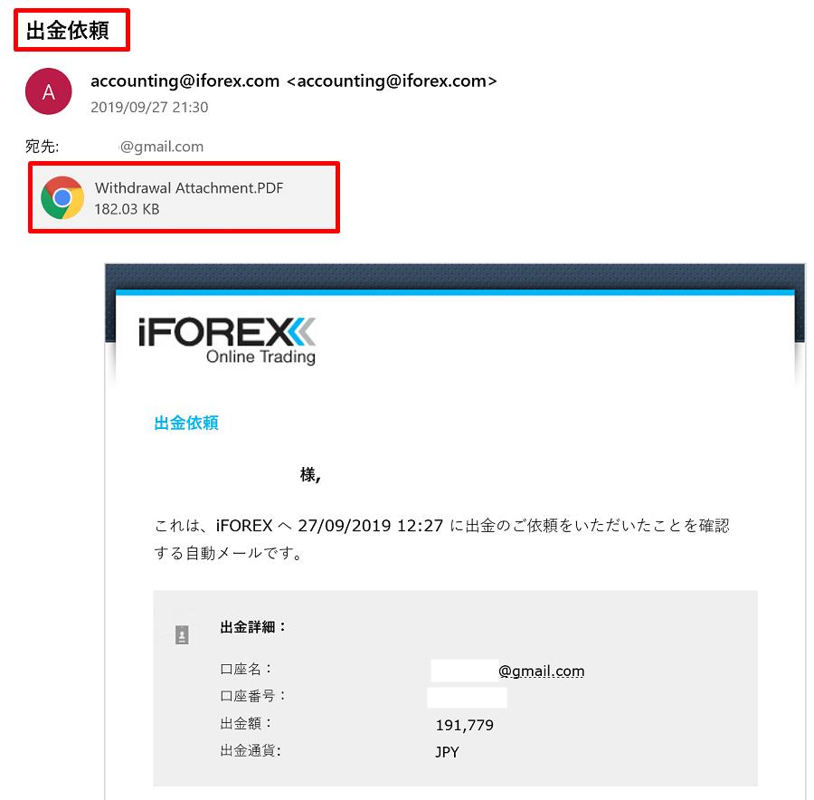 iFOREXの出金