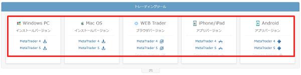 DealFXはMT4とMT5が利用可能