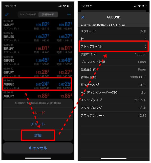 TitanFXのストップレベルを確認する方法