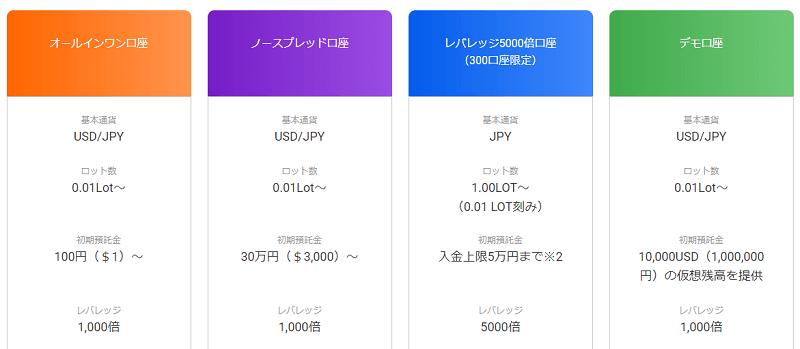 GEMFOREXの口座種類(口座タイプ)の比較