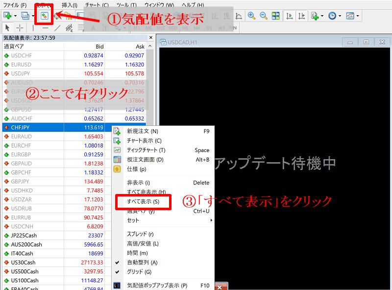 XMのMT4(PC)でチャートを表示する手順