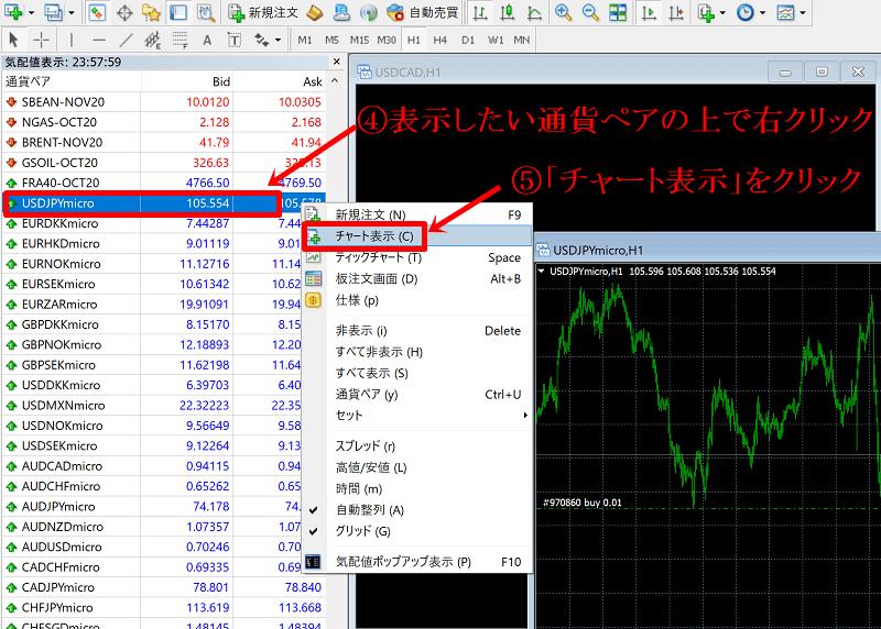 XMのMT4チャート表示方法