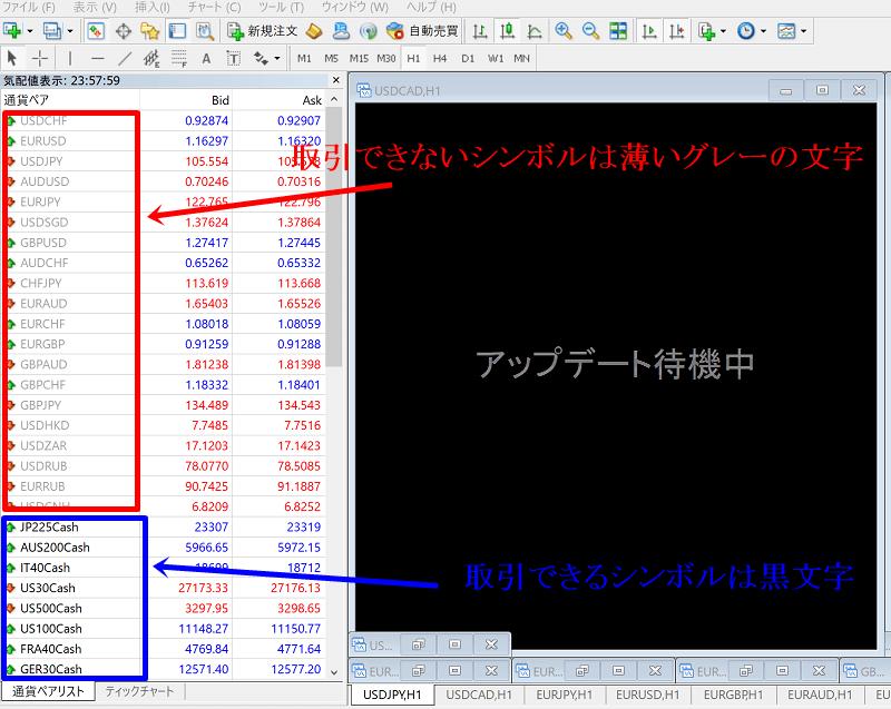 XMのチャートがアップデート待機中になってしまう、取引できない時の対処法