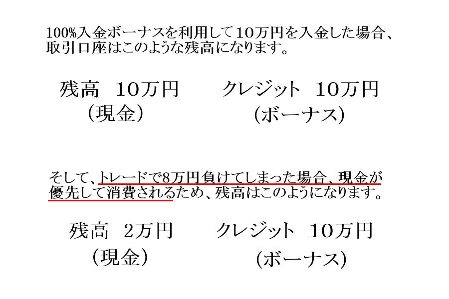 追加口座を使って10万円を入金する場合と、追加口座を使わずに10万円を入金した場合の違い