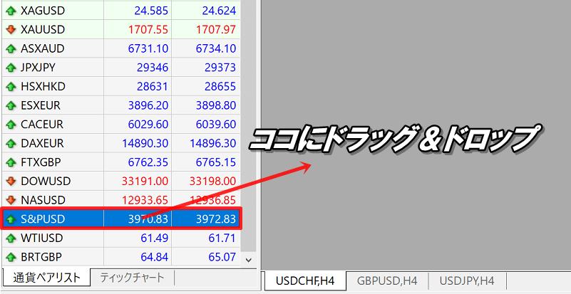 ゲムフォレックスのCFDチャートをPCのMT4で表示するやり方