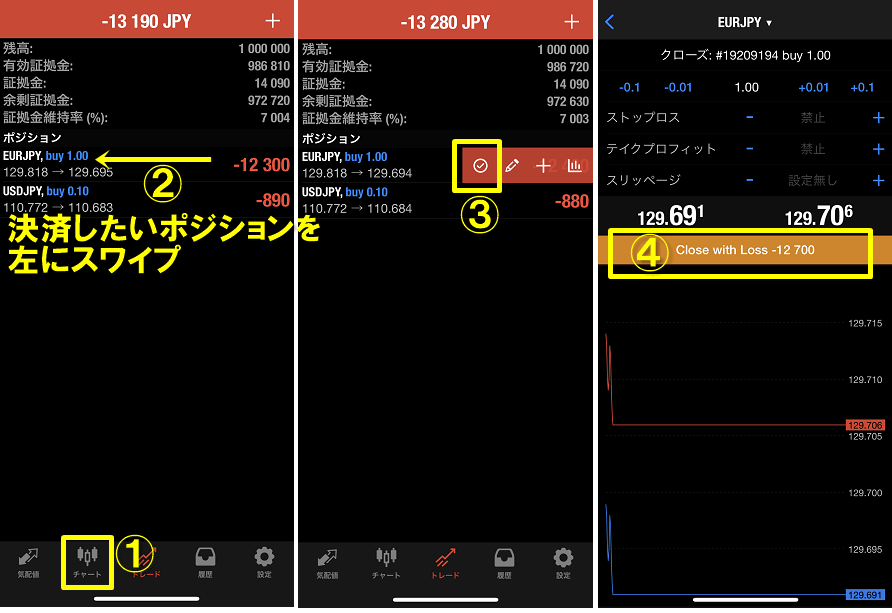 MT4のスマホアプリでポジションをスワイプして決済するやり方
