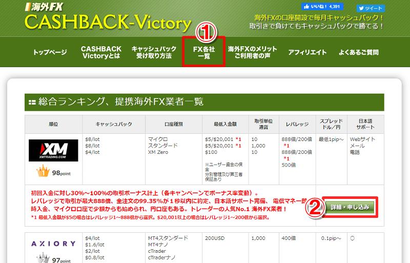 キャッシュバックビクトリーのユーザー登録が完了したら、キャッシュバックビクトリーのサイト内から海外FX口座を開設する